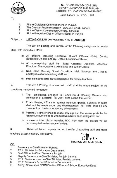 Application letter for transfer of school for teachers